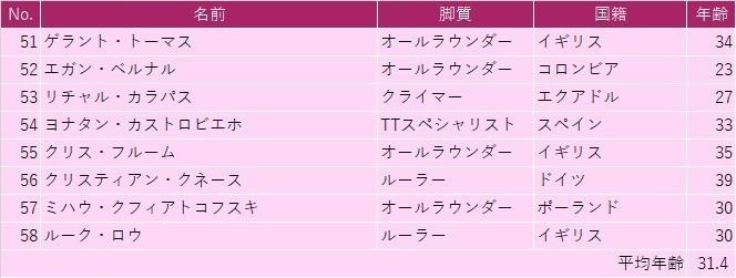 f:id:SuzuTamaki:20200620223452j:plain