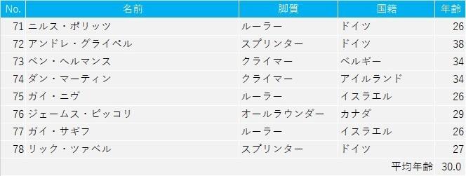 f:id:SuzuTamaki:20200620223933j:plain