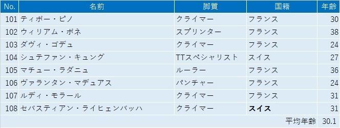 f:id:SuzuTamaki:20200620225244j:plain