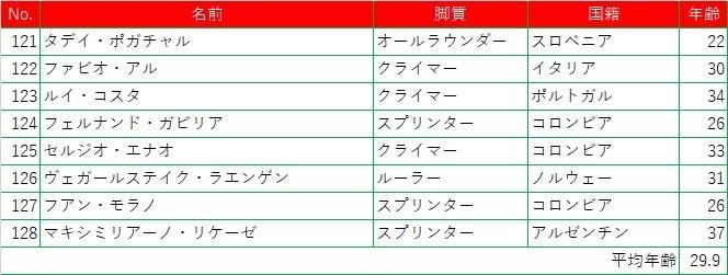 f:id:SuzuTamaki:20200620231107j:plain