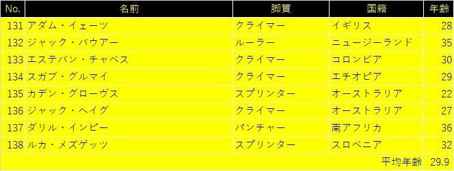 f:id:SuzuTamaki:20200620231258j:plain