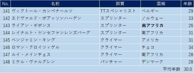 f:id:SuzuTamaki:20200620232256j:plain