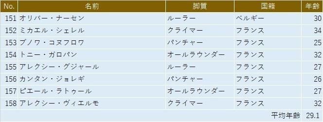 f:id:SuzuTamaki:20200620232425j:plain