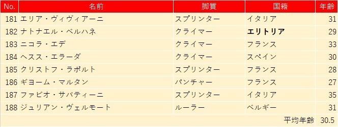 f:id:SuzuTamaki:20200620234237j:plain