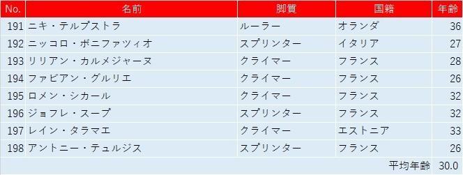 f:id:SuzuTamaki:20200620234342j:plain