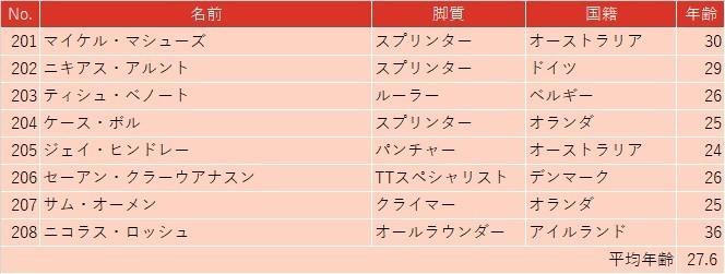 f:id:SuzuTamaki:20200620234500j:plain