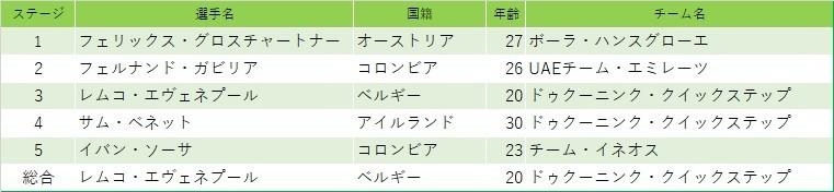 f:id:SuzuTamaki:20200814231357j:plain