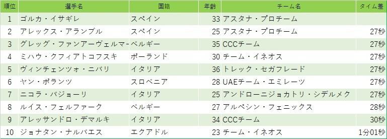 f:id:SuzuTamaki:20200815203449j:plain