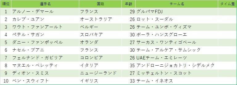 f:id:SuzuTamaki:20200815231105j:plain