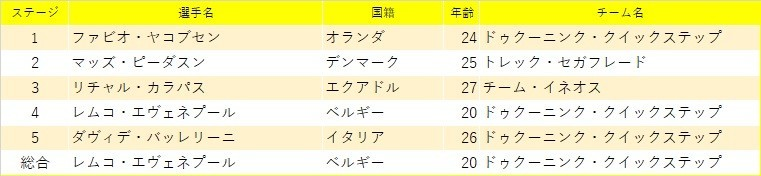 f:id:SuzuTamaki:20200827010404j:plain