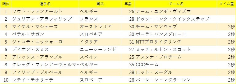 f:id:SuzuTamaki:20200827012404j:plain