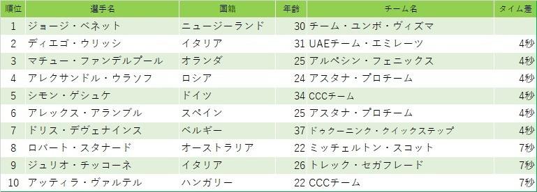 f:id:SuzuTamaki:20200827012650j:plain
