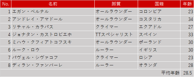 f:id:SuzuTamaki:20200829090950p:plain