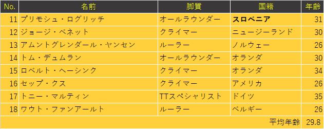 f:id:SuzuTamaki:20200829095239p:plain