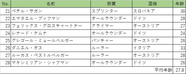 f:id:SuzuTamaki:20200829095659p:plain