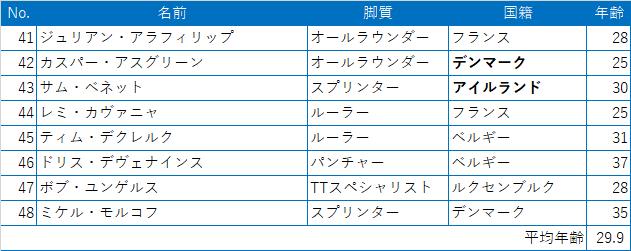 f:id:SuzuTamaki:20200829100233p:plain