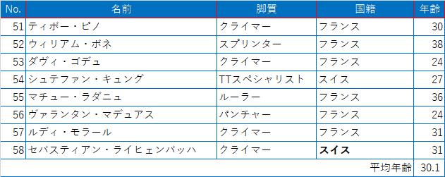 f:id:SuzuTamaki:20200829100708p:plain