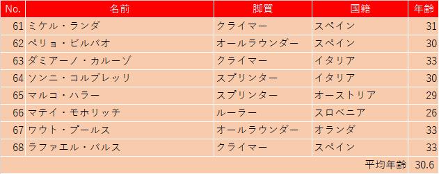 f:id:SuzuTamaki:20200829101300p:plain