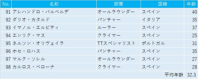 f:id:SuzuTamaki:20200829102338p:plain