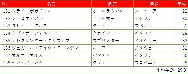 f:id:SuzuTamaki:20200829105103p:plain