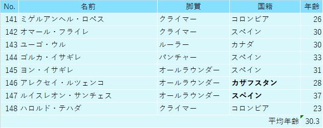 f:id:SuzuTamaki:20200829105255p:plain
