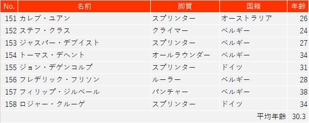 f:id:SuzuTamaki:20200829111730p:plain