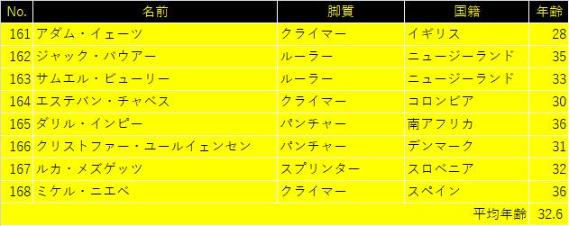 f:id:SuzuTamaki:20200829112021p:plain