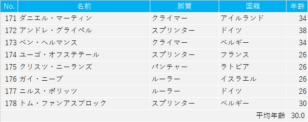 f:id:SuzuTamaki:20200829112110p:plain