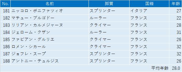 f:id:SuzuTamaki:20200829112233p:plain