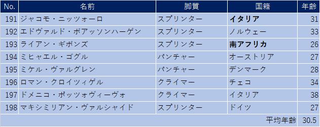 f:id:SuzuTamaki:20200829112815p:plain