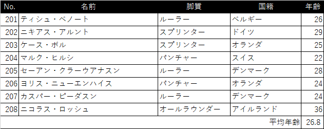 f:id:SuzuTamaki:20200829112932p:plain