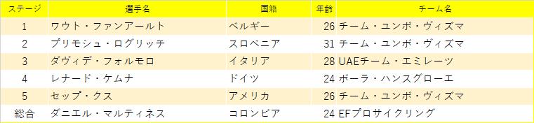 f:id:SuzuTamaki:20200829194745p:plain