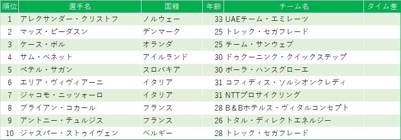 f:id:SuzuTamaki:20200830162056p:plain