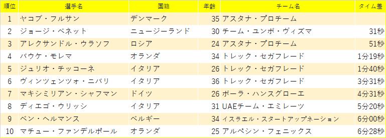 f:id:SuzuTamaki:20200830164020p:plain