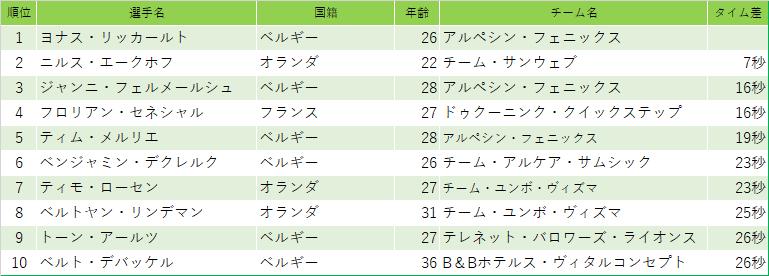 f:id:SuzuTamaki:20200830164630p:plain