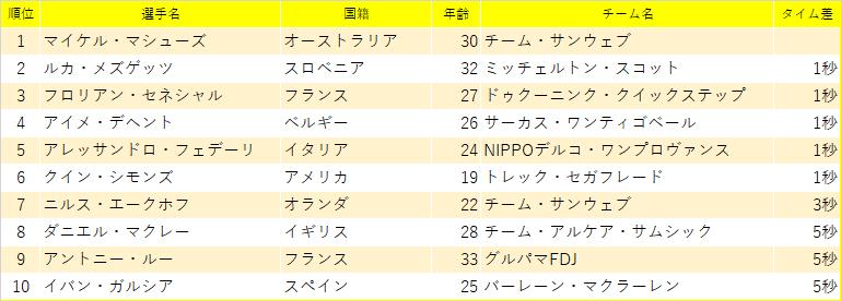 f:id:SuzuTamaki:20200830165623p:plain