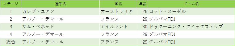 f:id:SuzuTamaki:20200830180449p:plain