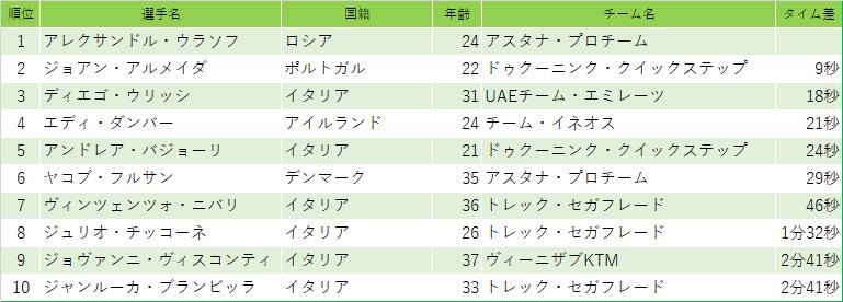 f:id:SuzuTamaki:20200830183248p:plain
