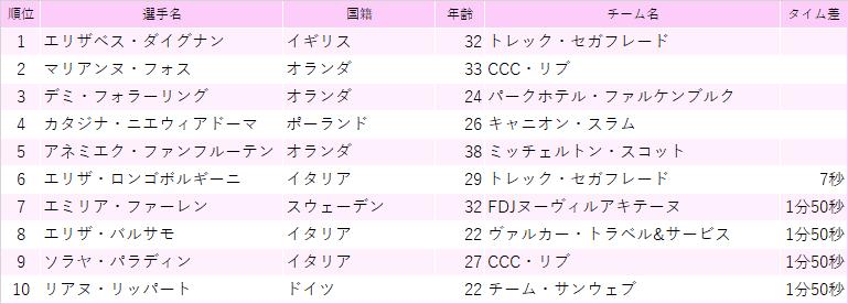 f:id:SuzuTamaki:20200830184413p:plain