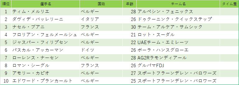 f:id:SuzuTamaki:20200830235054p:plain