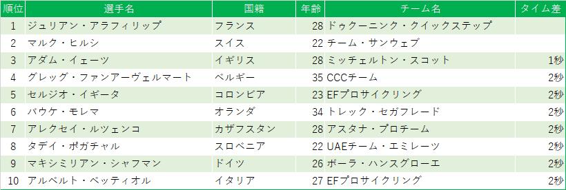 f:id:SuzuTamaki:20200902223029p:plain