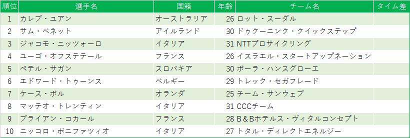 f:id:SuzuTamaki:20200902223444p:plain