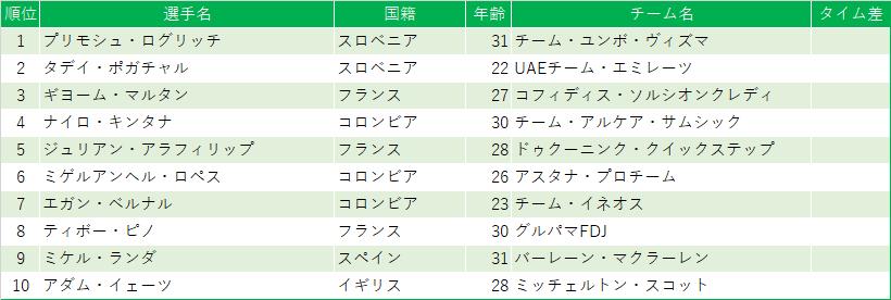 f:id:SuzuTamaki:20200905102031p:plain