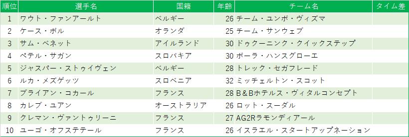 f:id:SuzuTamaki:20200905105225p:plain