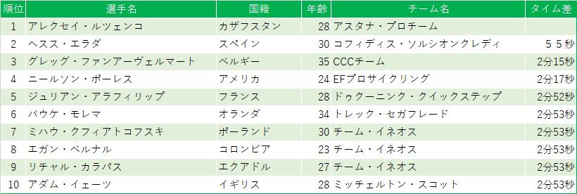 f:id:SuzuTamaki:20200906092756p:plain