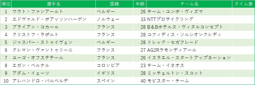 f:id:SuzuTamaki:20200906103056p:plain