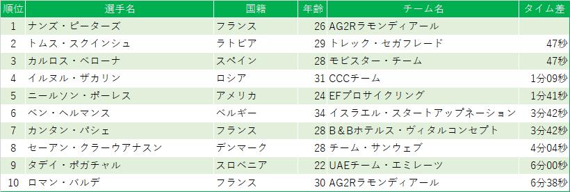 f:id:SuzuTamaki:20200906115420p:plain