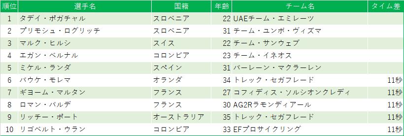 f:id:SuzuTamaki:20200907220430p:plain