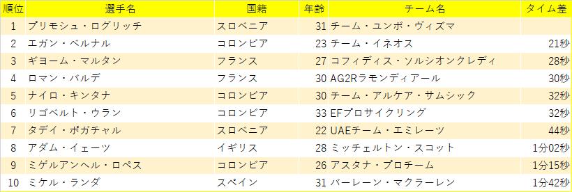 f:id:SuzuTamaki:20200907220721p:plain