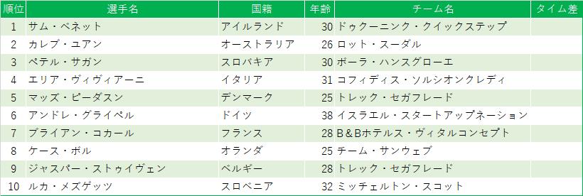 f:id:SuzuTamaki:20200912115214p:plain